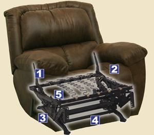 Fotel metszeti kép